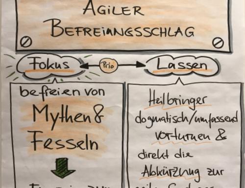 """Sparkasse Paderborn-Detmold: Orientierungs-Workshop """"Agiler Befreiungsschlag"""""""